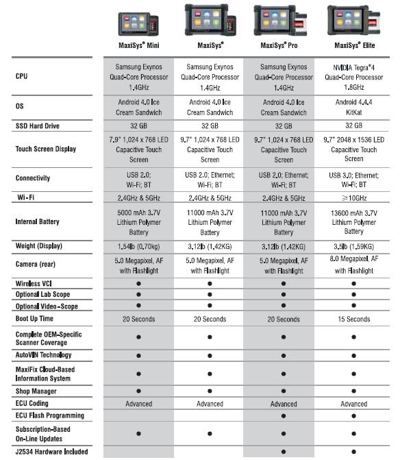 Autel MaxisysElite Comparison